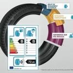 nouvelle étiquette pour les pneus
