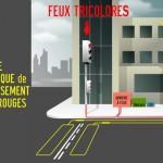 radar de feu, sécurité routière